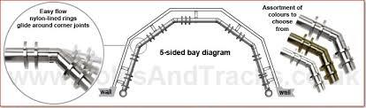 bay window curtain rod. Curtain Poles For 5-sided Bays Bay Window Rod