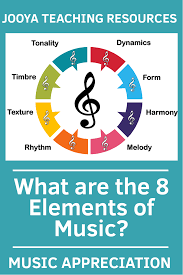 The feeling or expressiveness of music. What Are The 8 Elements Of Music Jooya Teaching Resources