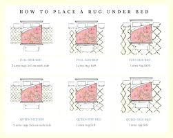 area rug under bed rug small bedroom area rug ideas