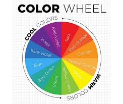 Color Theory For Designers What Is Color Theory A Comprehensive Guide For Designers