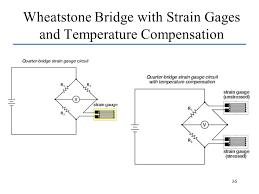 36 wheatstone bridge with strain gages and temperature compensation 36
