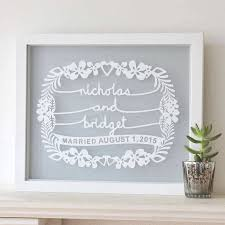 custom wall art inspirational personalized wedding gifts wall art on personalized wall art gifts with custom wall art inspirational personalized wedding gifts wall art