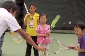据说,网球初学者曾被这七个问题困扰