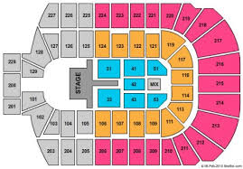 Blue Cross Arena Tickets And Blue Cross Arena Seating Chart