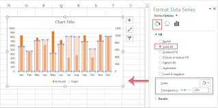 How To Create A Bar Chart Overlaying Another Bar Chart In Excel