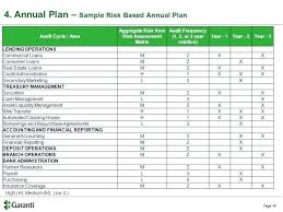 Quality Control Excel Template Control Plan Template Quality Sample For Manufacturing