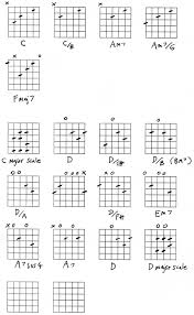 Bach Chord Progression Chart Guitar And Piano Chord Progression Hubpages