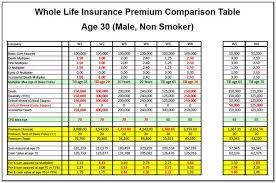 life insurance cost calculator canada