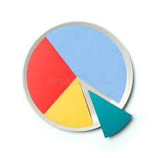Division Pie Chart Stock Images Download 61 Royalty Free