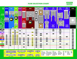 Littelfuse 00940560zxa Mircro2 Blade Fuse Commercial
