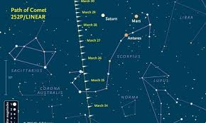 Comet 252p Linear Soars Into Predawn View This Week