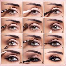 makeup for diffe types of eye shapes