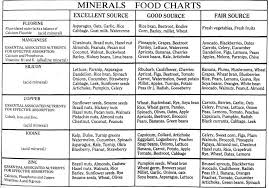 Vitamin K Food Chart Vitamin K Food Chart To View Further For This Article