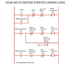 star delta motor plc ladder logic