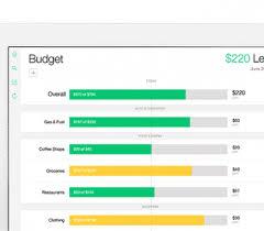 Mint Budget Template Ipad With Mint Budgets Mint Budget Template Xors3d Template 2018