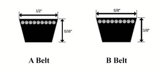 Fan Belt Size Chart Simple Guide For Measuring V Belts The Poultry Site