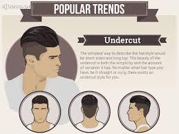 gallery of men hairstyles names list