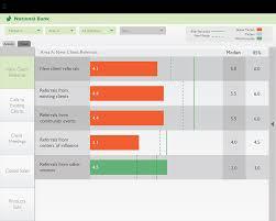 Sales Tracker App Catherine Lee Sales Tracker App