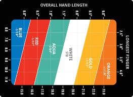 Ping Golf Lie Angle Chart Www Bedowntowndaytona Com