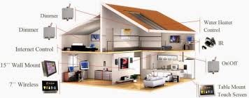 home automation design 1000 ideas. Design And Implementation Of A WiFi Based Home Automation System 1000 Ideas