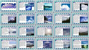 Geography Ks2 Teaching Resources Printable Display Posters For A