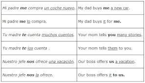 Double Object Sentences