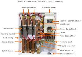 ecosmart whole house kw v tankless hot water system on eco27 parts diagram electric tankless instant on demand hot water heater