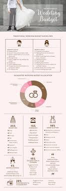 Best 25 Wedding Budget Checklist Ideas On Pinterest Wedding