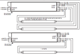 philips t5 ballast wiring diagram images ballast wiring diagram fluorescent t12 wiring diagram fluorescent diagram and