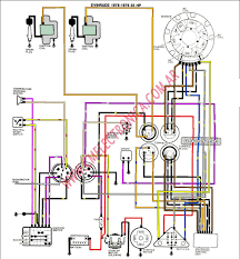 johnson outboard motor wiring diagram evinrude wiring diagram 3 Wire Tilt Trim Diagram evinrude wiring diagram wiring diagrams evinrude johnson 77 78 55hp evinrude wiring diagram 3 wire tilt trim diagram