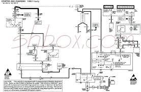 cen tech wiring harness diagram cj5 wiring diagrams best cen tech wiring harness jeep cj wiring diagram library tahoe wiring harness diagram cen tech wiring harness diagram cj5