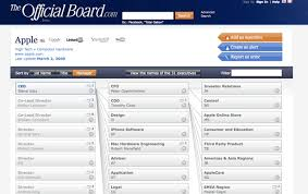 Theofficialboard Launches With Wiki Org Charts For 20 000