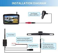 Wireless Reverse Camera Wiring Diagram Night Vision Camera Wiring Diagram