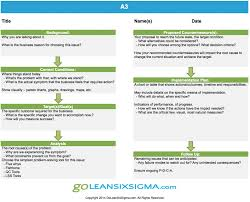 six sigma resume six sigma resume 5747