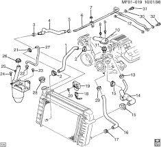 lt1 radiator hose diagram lt1 image wiring diagram lt1 wiring diagram wiring diagram and schematic design on lt1 radiator hose diagram