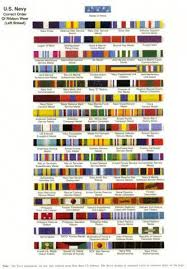 Un Medals Chart Correct Precedence For Navy Ribbon Rack In 1960 Medals
