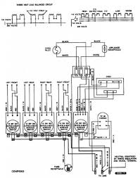 wiring diagram for electric range the wiring diagram figure 7 5 typical electric range wiring schematic wiring diagram