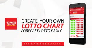 Baba Ijebu Chart If You Want To Win Lotto Stop Doing These Things Obayomi