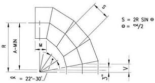 Engineering Standard Piping Material Specification Four