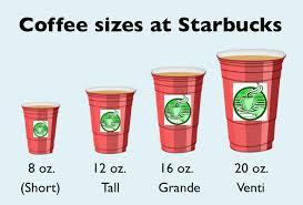starbucks hot drinks names. Fine Drinks An Error Occurred Inside Starbucks Hot Drinks Names T