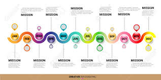 Year Timeline Timeline 12 Month 1 Year Colorful Infographic Template Royalty