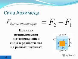 Презентация на тему Реферат по Физике ученика р класса  6 В