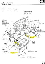1999 acura tl fuse box diagram wiring diagram and fuse box 99 Honda Accord Fuse Box Diagram 99 honda civic o2 sensor wiring diagram likewise subaru forester flasher location additionally 07 nissan quest 1999 honda accord fuse box diagram