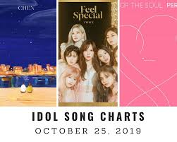 Bugs Music Chart Music Chart Idol Songs On Korean Digital Charts October