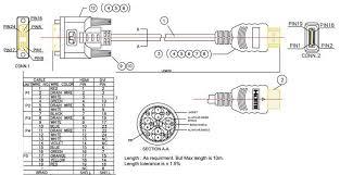 hdmi to dvi wiring diagram wiring diagram hdmi to dvi wiring wiring diagram sample hdmi to dvi wiring diagram hdmi dvi wiring wiring