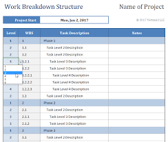 Wbs Gantt Chart Example Pin On Business Templates