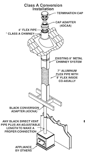 vertical installation vertical to horizontal installation rear exit horizontal installation masonry conversion installation