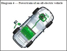simple electric motor parts. Converted Electric Vehicles Simple Motor Parts
