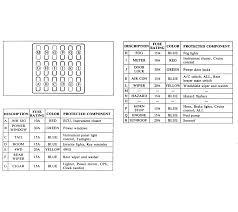 cucv fuse panel diagram not lossing wiring diagram • cucv fuse panel diagram images gallery