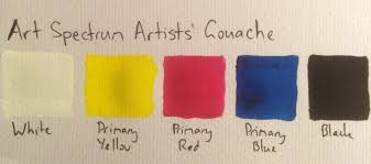 Art Spectrum Colour Chart Gouache Art Spectrum Artists Gouache Review Artdragon86